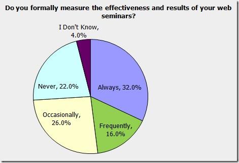 Survey-Formal-Measurement