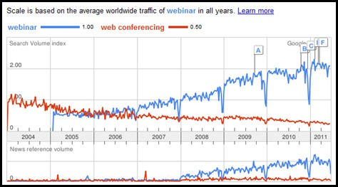 WebinarTrends2